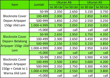 gallery/list harga notes lem